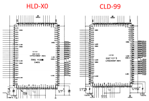From the pages of the CLD-99 and HLD-X0 service manuals. Exactly the same comb filter chip.